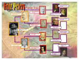 Fritz family tree updated june 2013